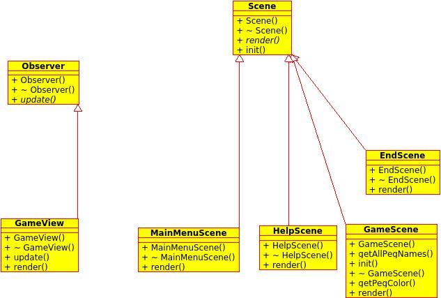View_class_Diagram