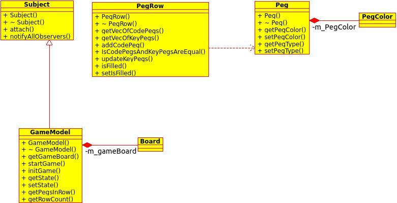 model_class_Diagram