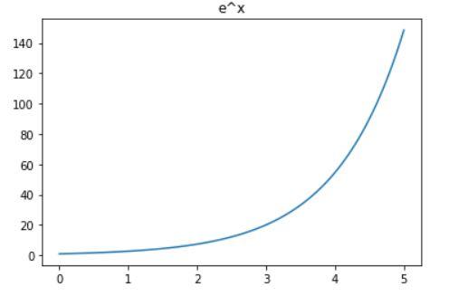 Matplot line plot example 3