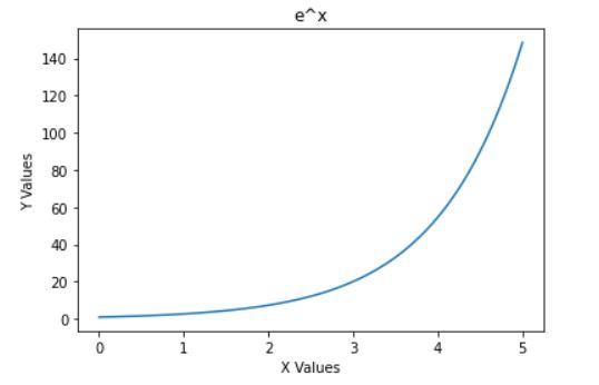 Matplot line plot example 4
