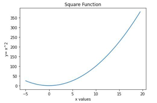 Matplot line plot example 5